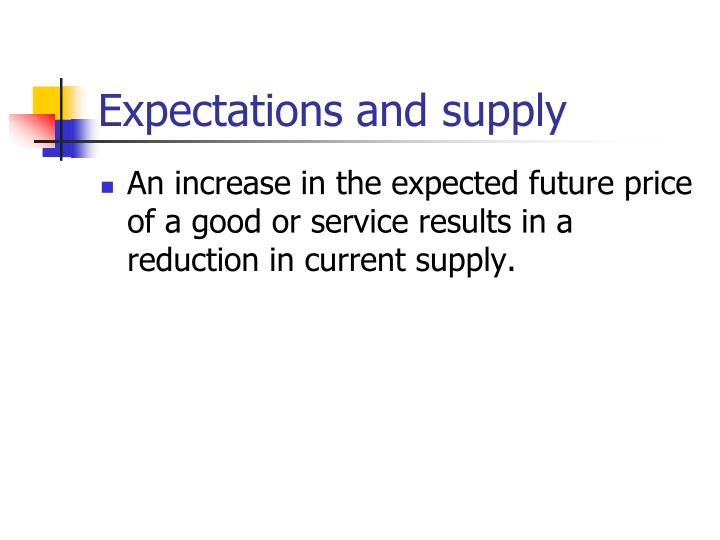 Expectations and supply