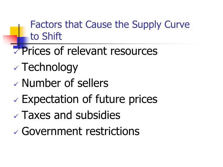 Factors that Cause the Supply Curve