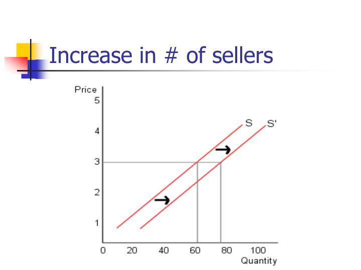 Increase in # of sellers