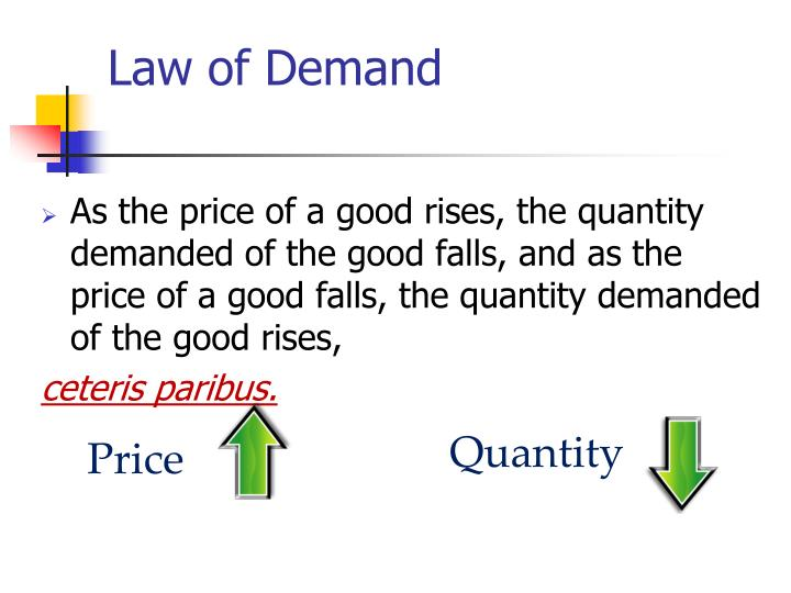 As the price of a good rises, the quantity demanded of the good falls, and as the price of a good falls, the quantity demanded of the good rises,