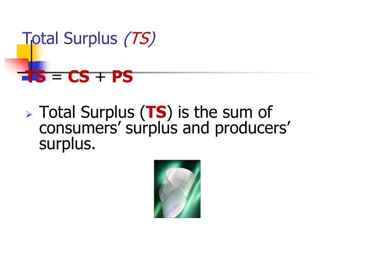 Total Surplus
