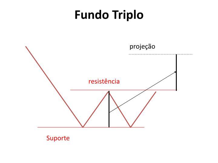 Fundo Triplo
