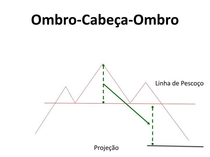 Ombro-Cabeça-Ombro