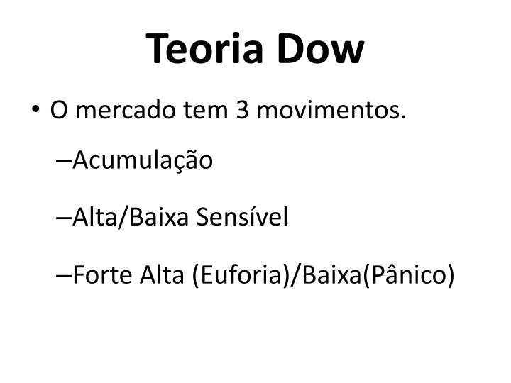 Teoria Dow