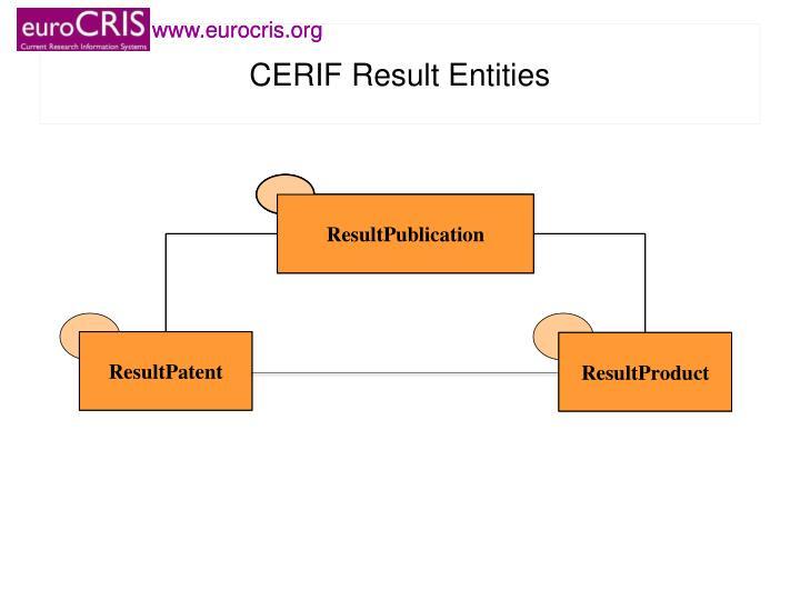 www.eurocris.org