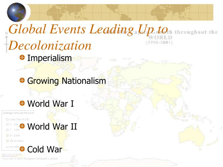 Global events leading up to decolonization