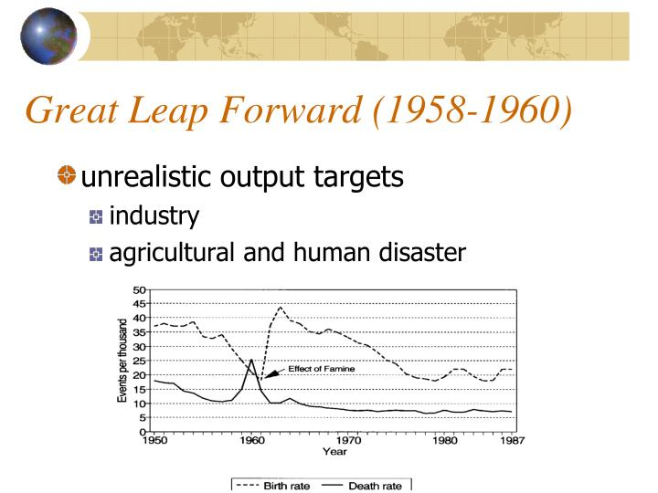 Great Leap Forward (1958-1960)
