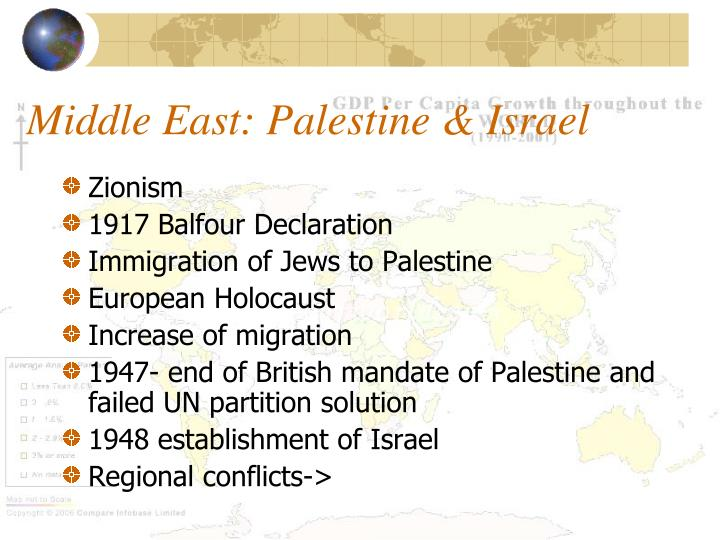 Middle East: Palestine & Israel