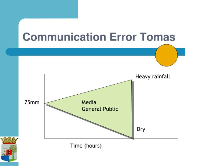 Communication Error Tomas