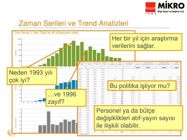 Zaman Serileri ve Trend Analizleri