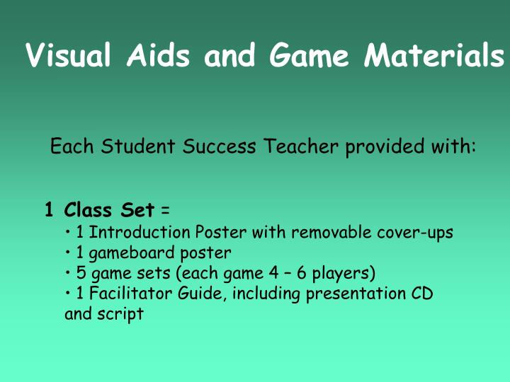 Visual Aids and Game Materials