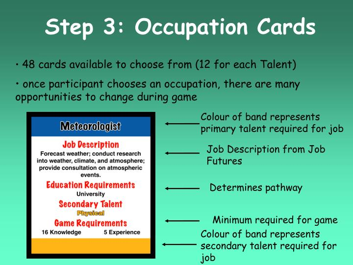 Step 3: Occupation Cards