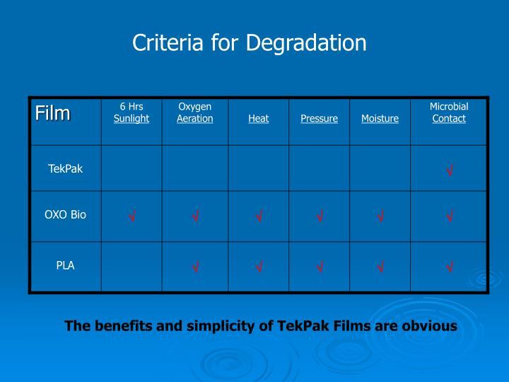 Criteria for Degradation