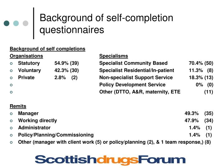 Background of self-completion questionnaires