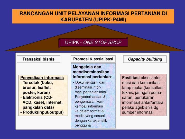 RANCANGAN UNIT PELAYANAN INFORMASI PERTANIAN DI KABUPATEN (UPIPK-P4MI)