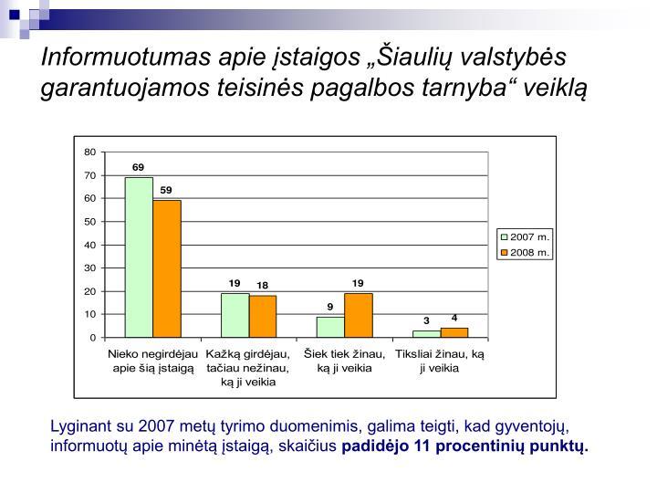 """Informuotumas apie įstaigos """"Šiaulių valstybės garantuojamos teisinės pagalbos tarnyba"""" veiklą"""