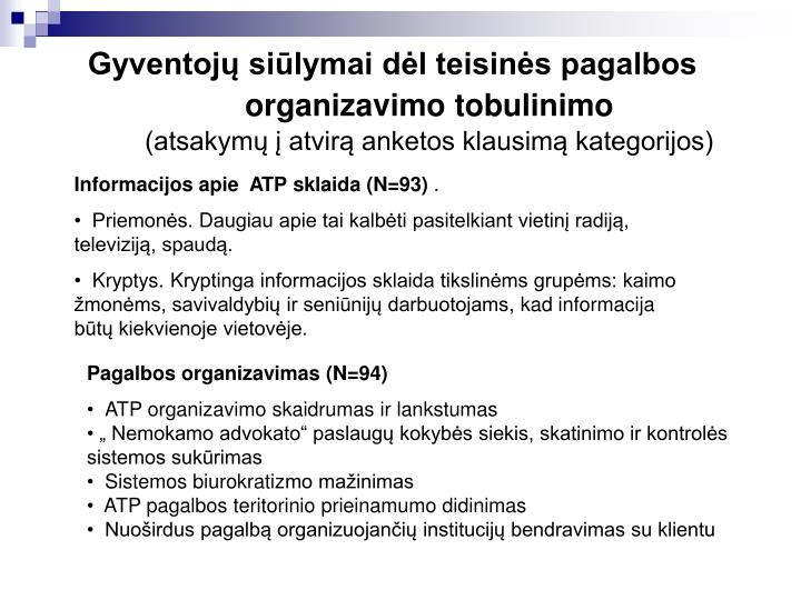 Gyventojų siūlymai dėl teisinės pagalbos organizavimo tobulinimo