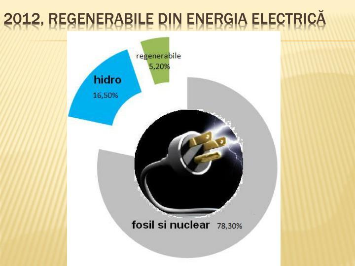 2012, Regenerabile din energia electrică
