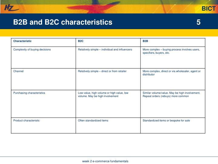 B2B and B2C characteristics