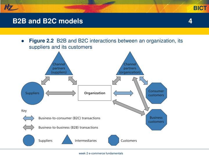 B2B and B2C models