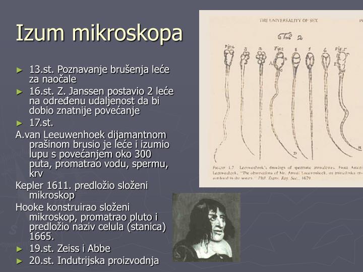 Izum mikroskopa