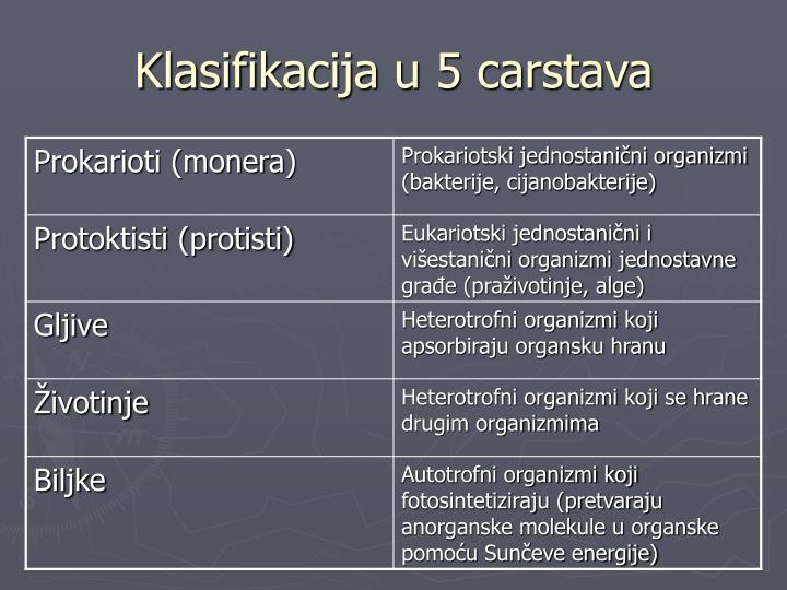 Klasifikacija u 5 carstava