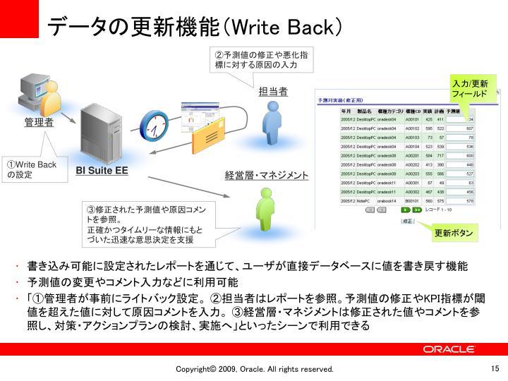 Write back oracle bi