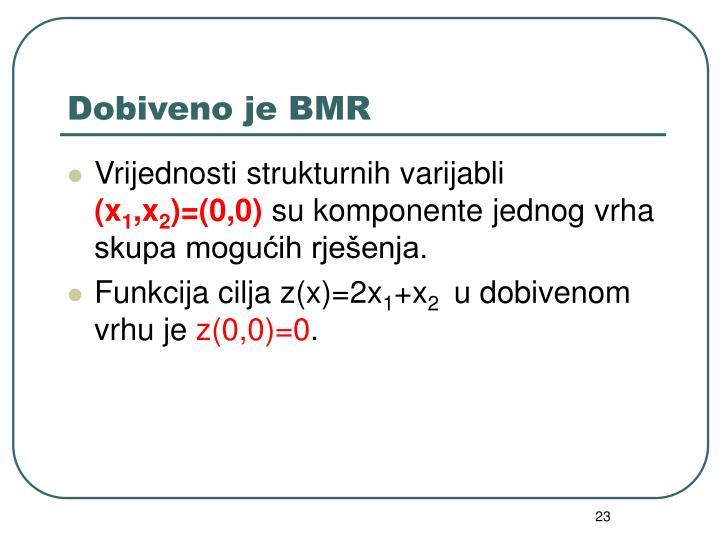 Dobiveno je BMR