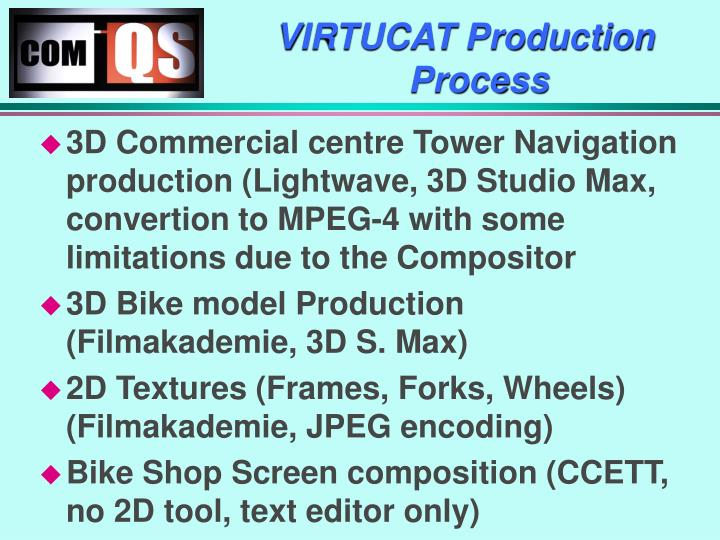 VIRTUCAT Production Process