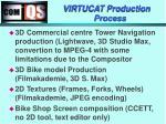 virtucat production process