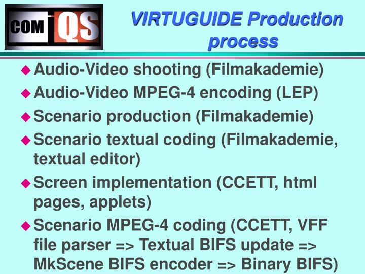 VIRTUGUIDE Production process