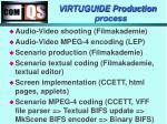 virtuguide production process