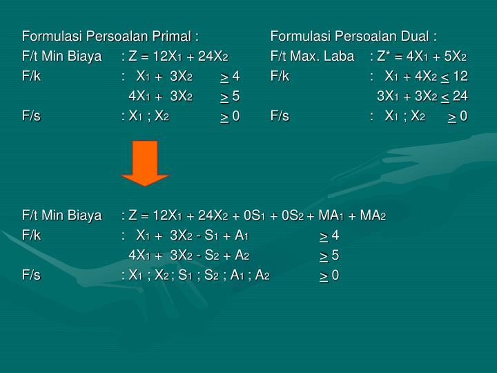 Formulasi Persoalan Primal :Formulasi Persoalan Dual :