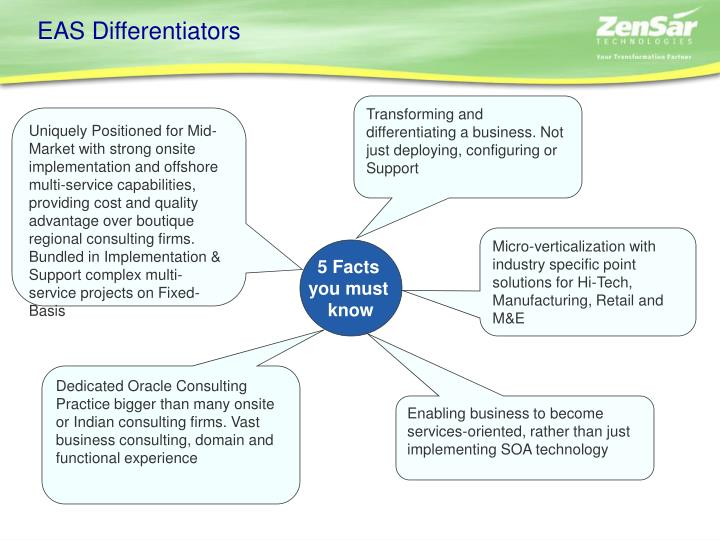 EAS Differentiators