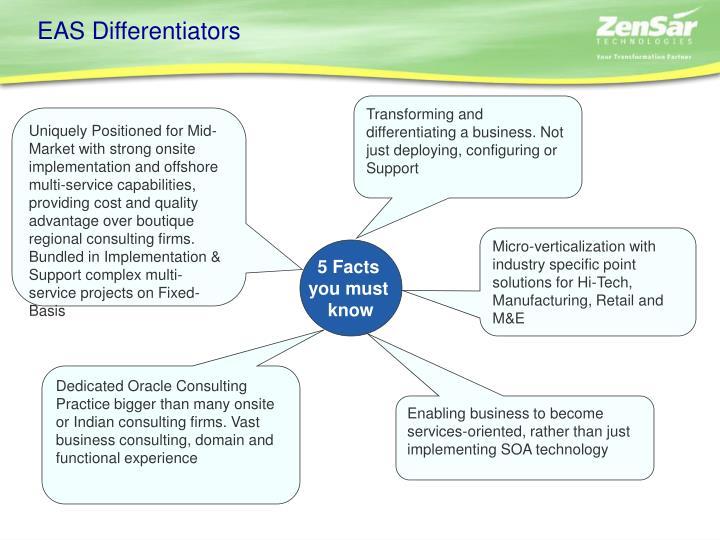 EAS Differentiators