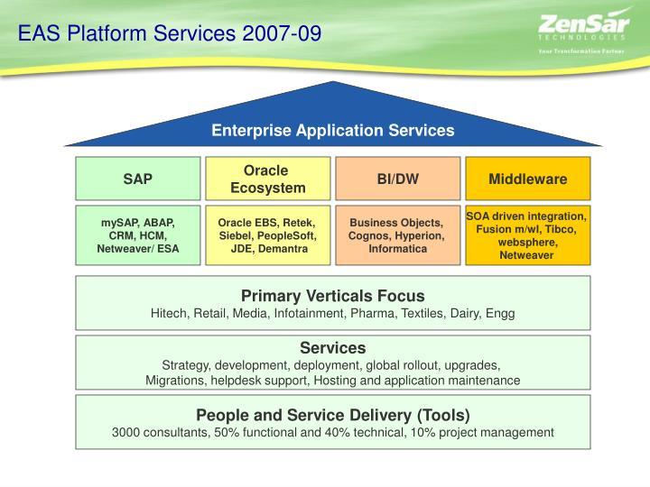 EAS Platform Services 2007-09