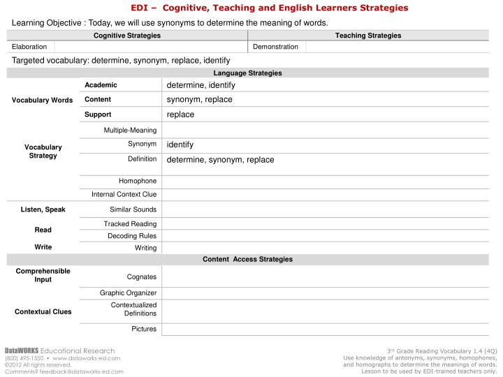 EDI –  Cognitive, Teaching and English Learners Strategies