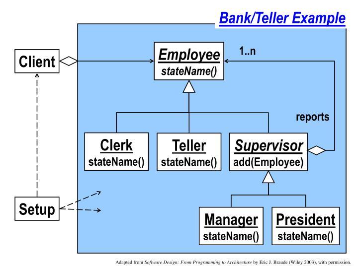 Bank/Teller Example