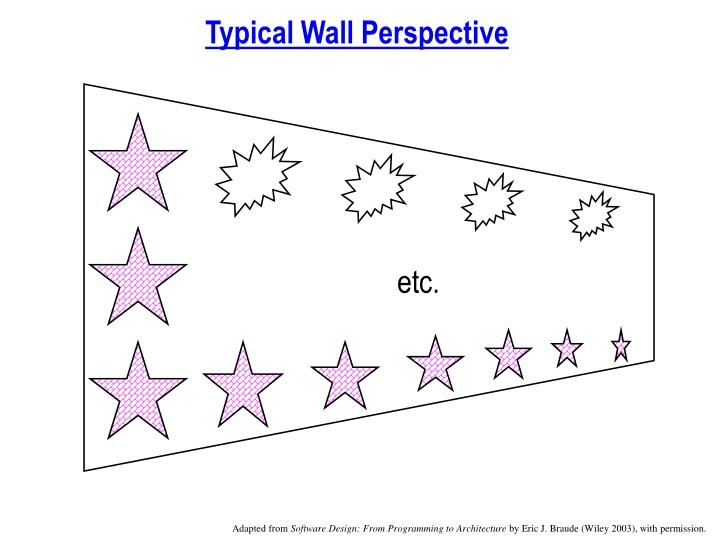 Typical Wall Perspective