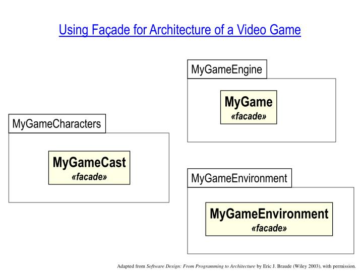 Using Façade for Architecture of a Video Game