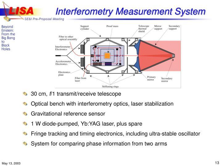 Interferometry Measurement System