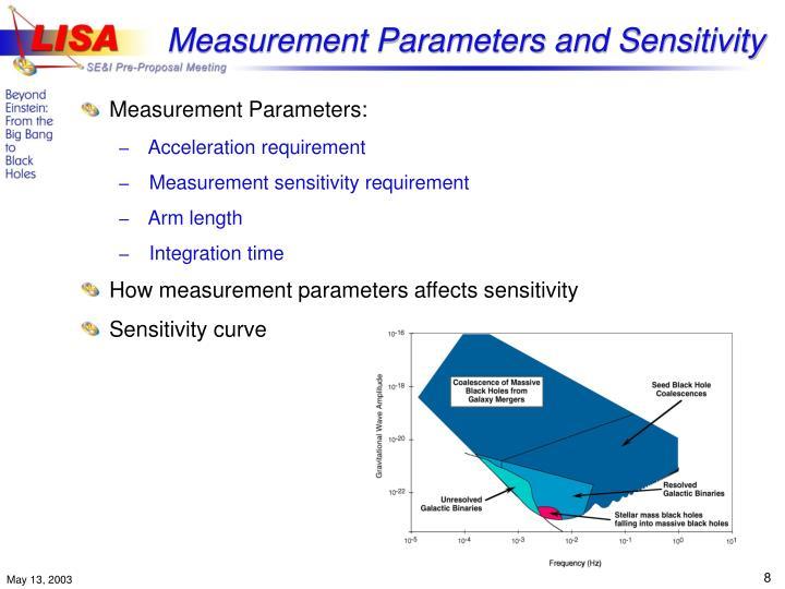 Measurement Parameters and Sensitivity