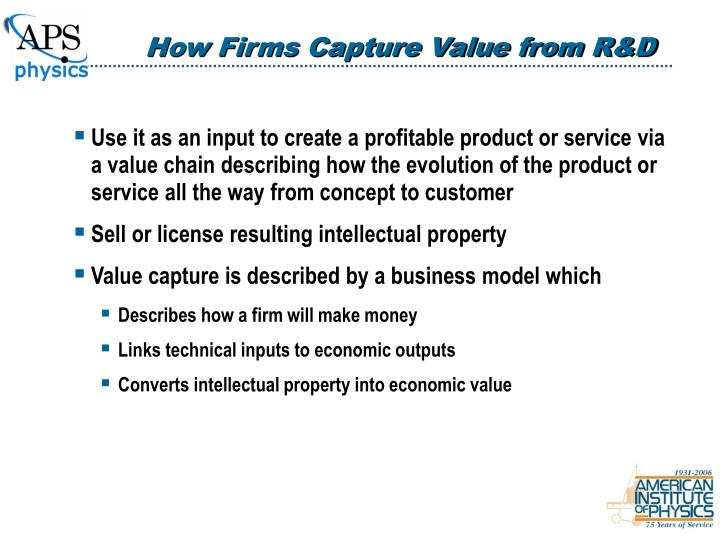 How Firms Capture Value from R&D