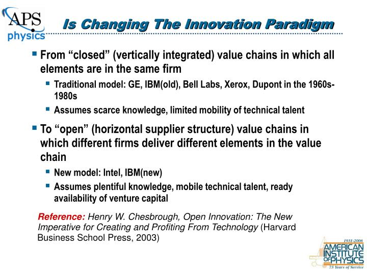 Is Changing The Innovation Paradigm