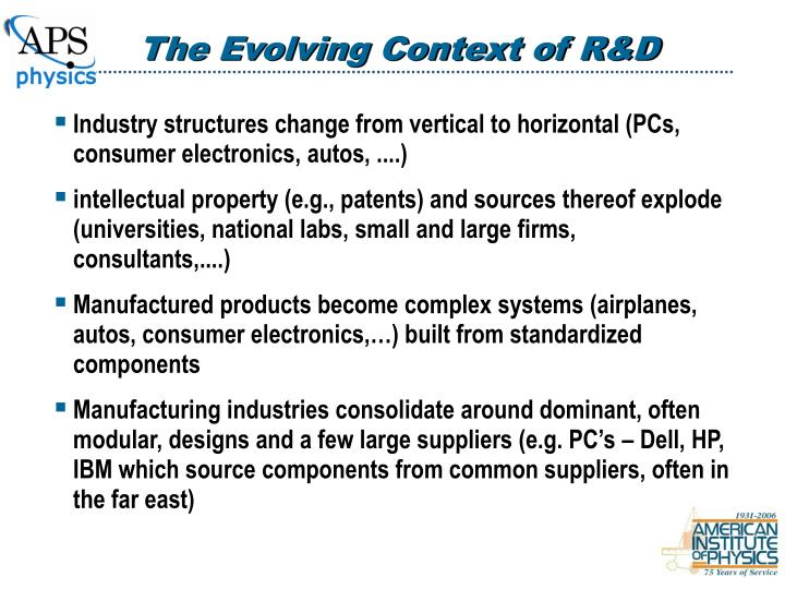 The Evolving Context of R&D