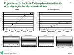 ergebnisse 2 implizite zahlungsbereitschaften f r auspr gungen der einzelnen attribute