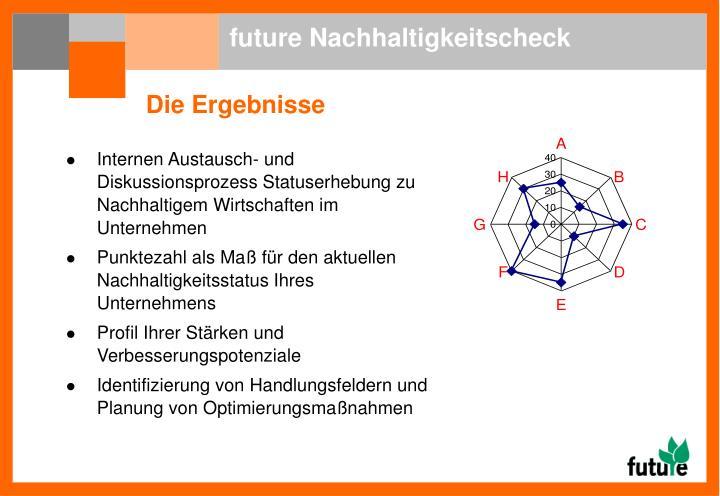 future Nachhaltigkeitscheck