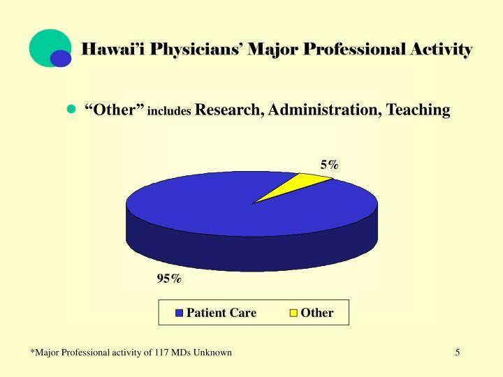 Hawai'i Physicians' Major Professional Activity