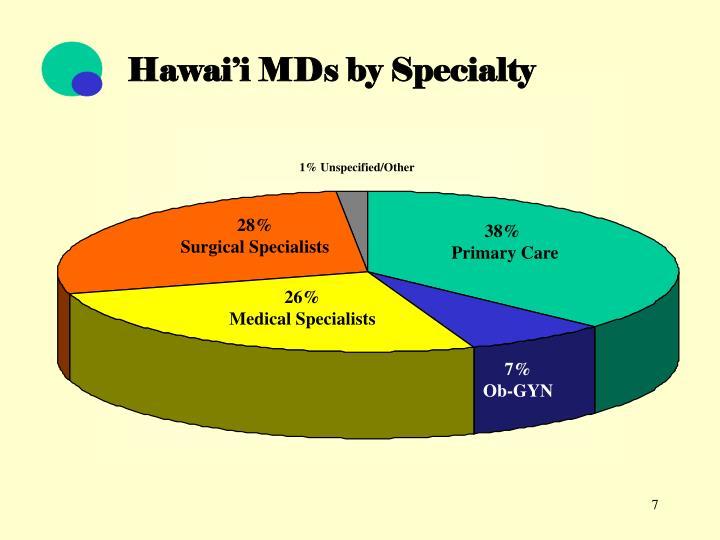 Hawai'i MDs by Specialty