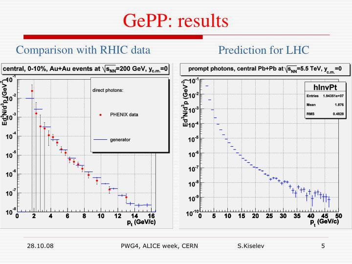 GePP: results